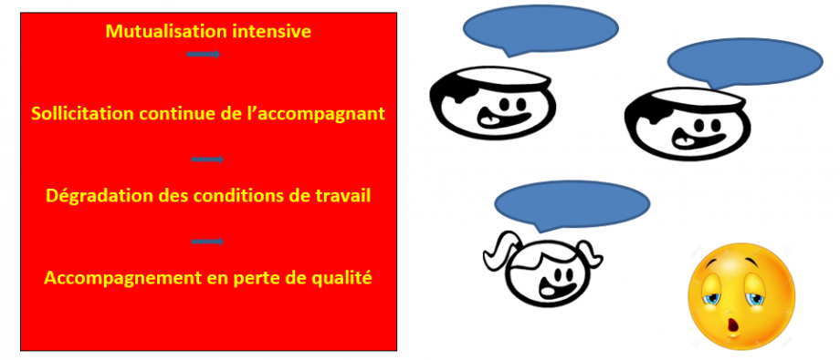 mutualisation_intensive1.png